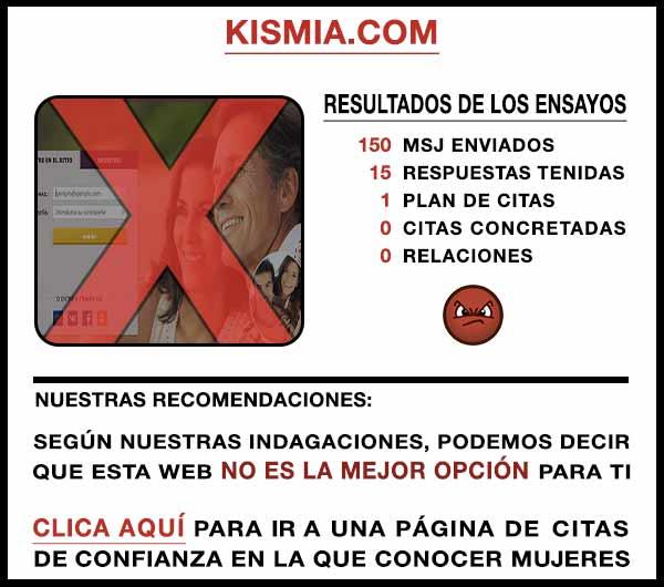 El sitio web Kismia
