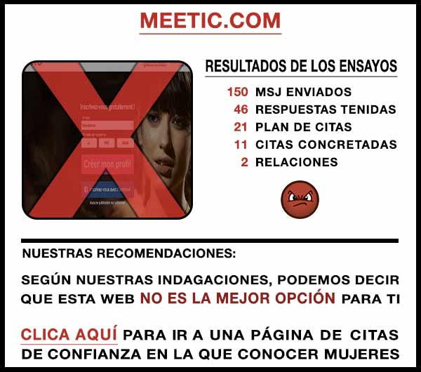El sitio web Meetic